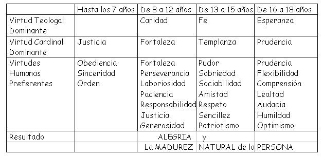 CURSOS Y RECURSOS: junio 2009